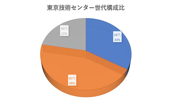 img_machidakouseihi